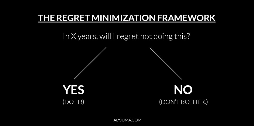 Regret Minimization Framework
